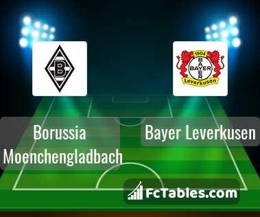 Podgląd zdjęcia Borussia M'gladbach - Bayer Leverkusen