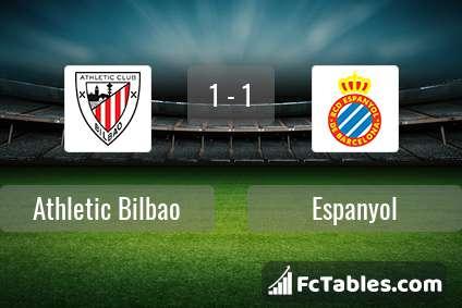Podgląd zdjęcia Athletic Bilbao - Espanyol