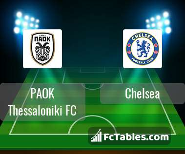 Preview image PAOK Thessaloniki FC - Chelsea