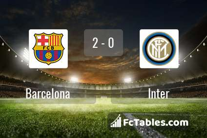 Anteprima della foto Barcelona - Inter