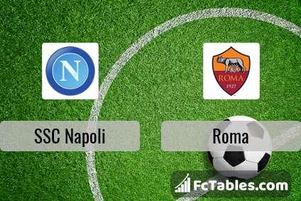 Podgląd zdjęcia SSC Napoli - AS Roma