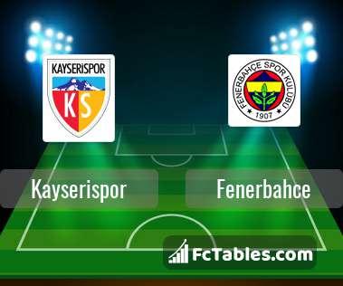 Podgląd zdjęcia Kayserispor - Fenerbahce
