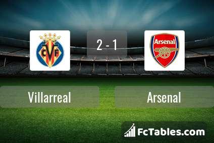 Preview image Villarreal - Arsenal