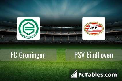 FC Groningen PSV Eindhoven H2H