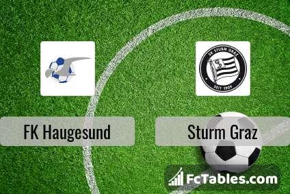 Podgląd zdjęcia FK Haugesund - Sturm Graz
