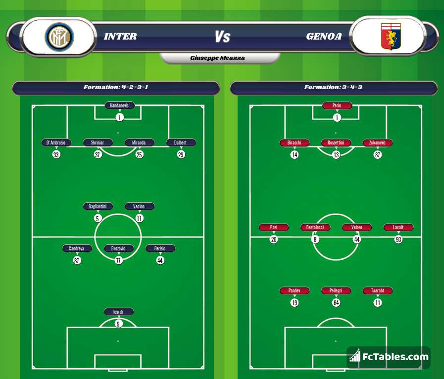 Preview image Inter - Genoa