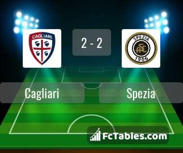 Preview image Cagliari - Spezia
