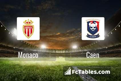 Podgląd zdjęcia AS Monaco - Caen