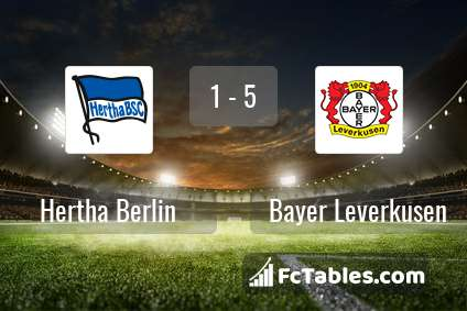 Preview image Hertha Berlin - Bayer Leverkusen