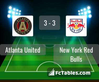 Anteprima della foto Atlanta United - New York Red Bulls