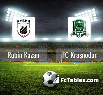 Anteprima della foto Rubin Kazan - FC Krasnodar