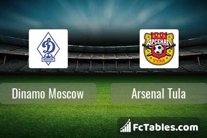 Preview image Dinamo Moscow - Arsenal Tula