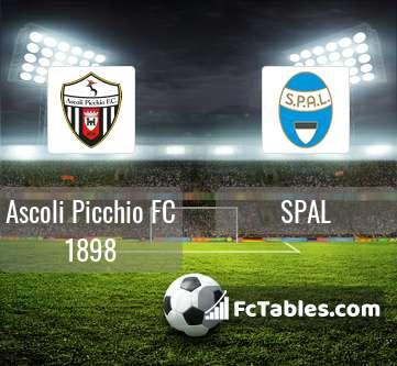 Ascoli Picchio FC 1898 SPAL 2013 H2H