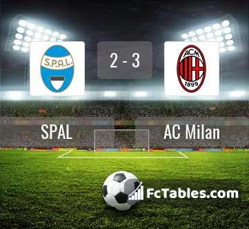 Preview image SPAL - AC Milan