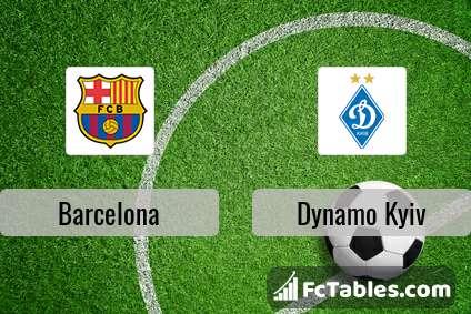 Podgląd zdjęcia FC Barcelona - Dynamo Kijów