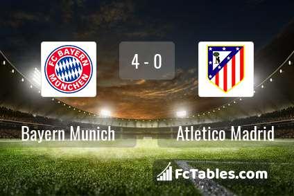 Anteprima della foto Bayern Munich - Atletico Madrid
