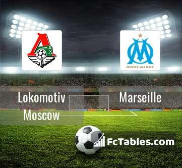 Preview image Lokomotiv Moscow - Marseille