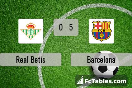 Preview image Real Betis - Barcelona