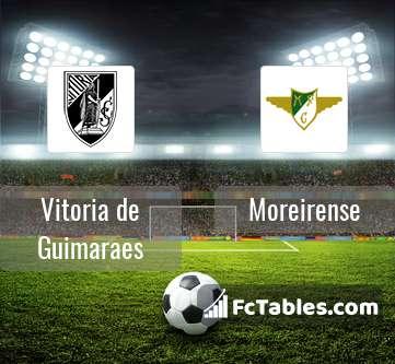 Preview image Vitoria de Guimaraes - Moreirense
