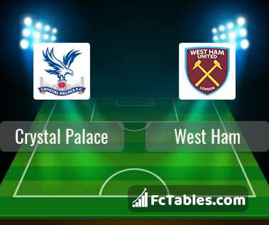 Preview image Crystal Palace - West Ham