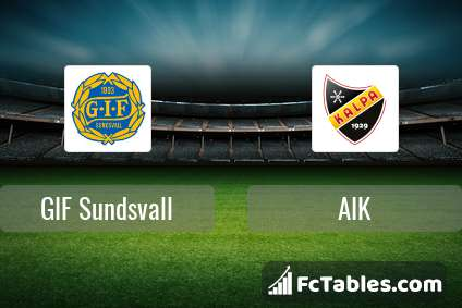 Anteprima della foto GIF Sundsvall - AIK