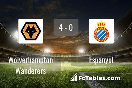 Anteprima della foto Wolverhampton Wanderers - Espanyol