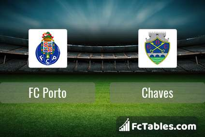 Preview image FC Porto - Chaves