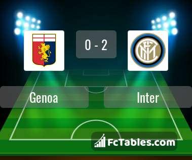 Preview image Genoa - Inter