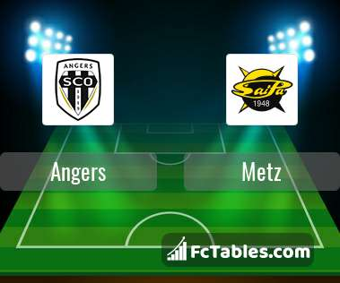 Angers Metz H2H