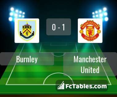 Preview image Burnley - Manchester United