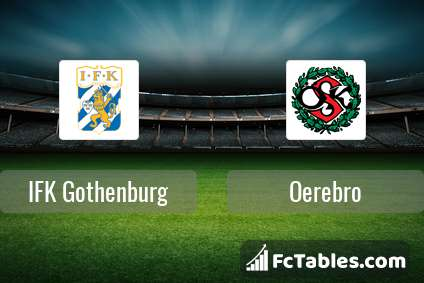 Preview image IFK Gothenburg - Oerebro