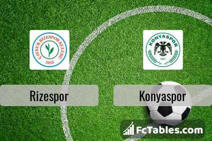 Preview image Rizespor - Konyaspor