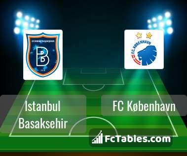 Anteprima della foto Istanbul Basaksehir - FC Koebenhavn