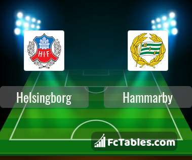 Preview image Helsingborg - Hammarby