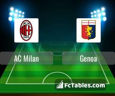 Podgląd zdjęcia AC Milan - Genoa