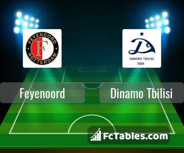 Anteprima della foto Feyenoord - Dinamo Tbilisi