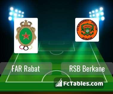 FAR Rabat RSB Berkane H2H