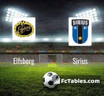 Anteprima della foto Elfsborg - Sirius