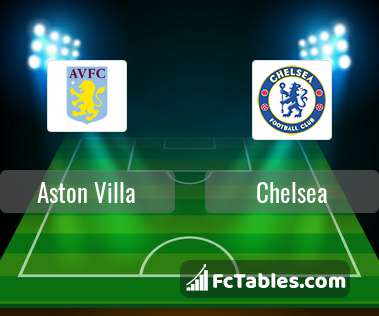 Preview image Aston Villa - Chelsea