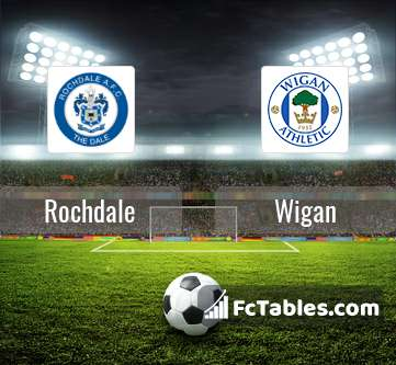 Rochdale v wigan betting preview 4d betting slip on fire