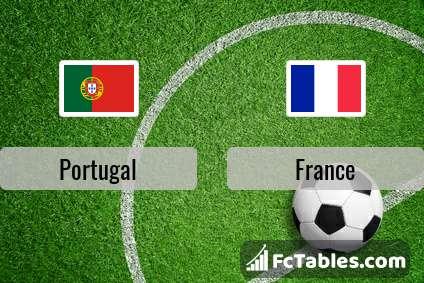 Portugal France H2H