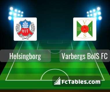 Podgląd zdjęcia Helsingborg - Varbergs BoIS FC