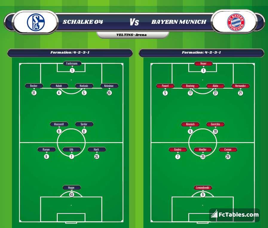 Preview image Schalke 04 - Bayern Munich