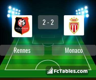 Anteprima della foto Rennes - Monaco