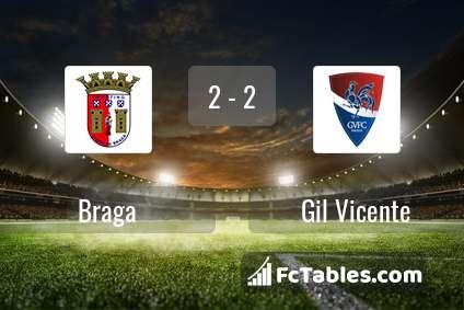 Anteprima della foto Braga - Gil Vicente