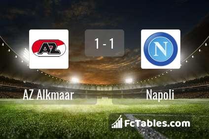 Anteprima della foto AZ Alkmaar - Napoli