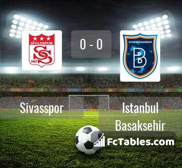 Preview image Sivasspor - Istanbul Basaksehir