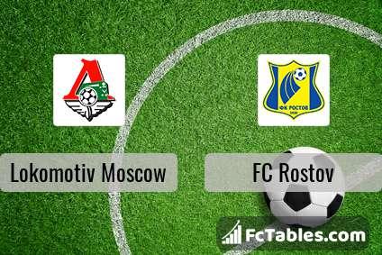 Anteprima della foto Lokomotiv Moscow - FC Rostov