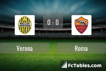 Anteprima della foto Hellas Verona - Roma