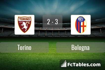 Podgląd zdjęcia Torino - Bologna